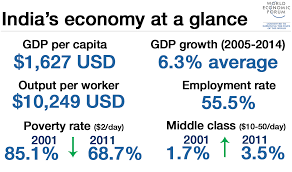 19 charts that explain s economic challenge world economic 1