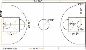 the exact measurements of a basketball court that you should knowfiba court