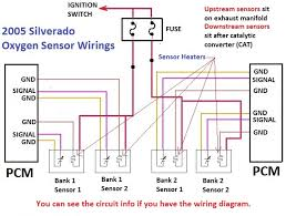 quick fixes for 2005 chevrolet silverado 1500 ls 5 3l surging mil check this approximate 2005 chevrolet silverado power supply wiring diagram for the oxygen sensors