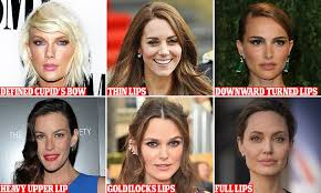 Experts reveal which pout men deem most attractive | Daily Mail ...