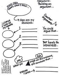 persuasive writing anchor charts and water balloons on pinterest