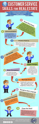 10 customer service skills for real estate visual ly 10 customer service skills for real estate infographic