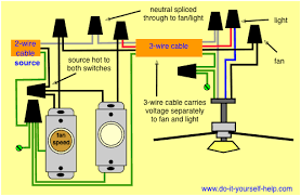 wiring diagrams for a ceiling fan and light kit do it yourself wiring diagram fan light kit