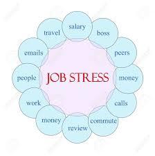 job stress concept circular diagram in pink and blue great job stress concept circular diagram in pink and blue great terms such as salary