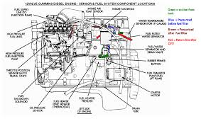 joe g s fuel system writeup dodge cummins diesel forum fuel supply after the lift pump