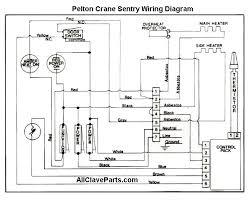 sentry wiring diagram sentry wiring schematic