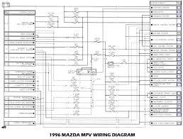 1998 mazda mpv wiring diagram 1998 wiring diagrams online