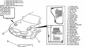 millenia mazda fuse box diagram questions answers pictures jturcotte 1713 gif