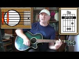 Daydream Believer - The Monkees - Guitar Lesson - YouTube