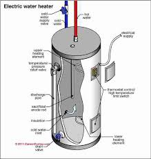waterfurnace wiring diagrams waterfurnace discover your wiring waterfurnace wiring schematic waterfurnace wiring exles and