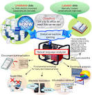 natural language processing application