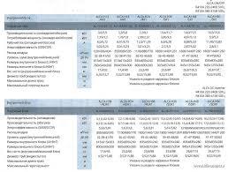 Полупромышленные <b>кондиционеры AUX</b>, напольно-потолочные ...