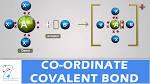 Images & Illustrations of coordinate bond