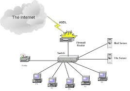 case study   upgrading to adsl broadband
