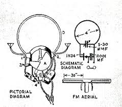 fm only low tech fm radios on simple am fm radio schematic