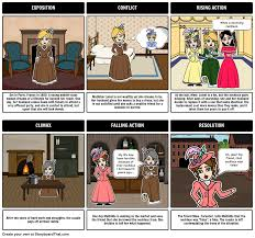 the activities in our the necklace teacher guide are common core the necklace by guy de maupassant short story lesson plans include student activities including situational irony the necklace summary and vocabulary