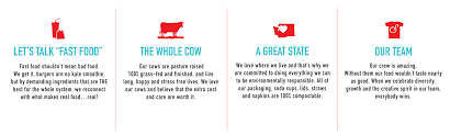 about great state burger great state burger is our take on the classic american burger joint we continue the tradition of providing an amazing burger a rich milkshake
