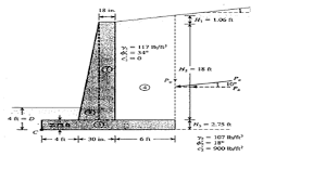 Small Picture Retaining Wall Design Calculations Basic calculations needed to
