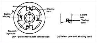 generator coil wiring diagram on generator images free download Coil Wiring Diagram generator coil wiring diagram on generator coil wiring diagram 14 single phase generator winding diagram generator magnet to coil ratio coil wiring diagram chevy