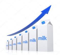 <b>Граф молочный</b> бар — Стоковое фото © klenger #52347219