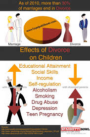 example essay divorce effects on children papersmart effects of divorce on children essay    words