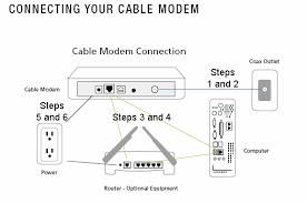 diagram cm connection numbered gif la en amp hash   a f f fea e fbab a  diagram cm connection numbered