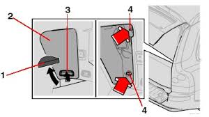 2005 volvo xc90 if the vehicle is equipped the optional grocery bag holder detach the holder s bands 4 remove the corner panel 1 in the illustration above
