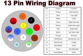 13 pin wiring diagram socket wiring diagram 13 pin the uk right connections wiring diagram for 11 pin relays