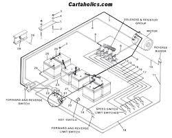 cushman golf cart wiring diagram wiring diagrams and schematics cushman scooter wiring diagram diagrams and schematics cushman an wiring diagramez go golf cart diagram