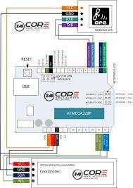 goldstar gps wiring diagram goldstar image wiring talon gps wiring diagram talon printable wiring diagram on goldstar gps wiring diagram