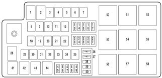 lincoln mkz i fl zephyr 2010 2013 fuse box diagram auto genius lincoln mkz fl 2010 2013 fuse box power distribution box