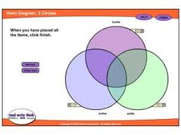 venn diagram   circles   readwritethinkvenn diagram   circles
