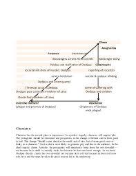Oedipus Rex    Write down at least three similarities and three Study com