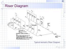 grade plumbing   riser diagram