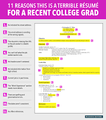 example of a resume to get into college resume and cover letter example of a resume to get into college how to get into college pictures wikihow