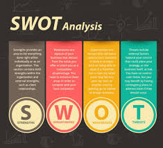 personal swot analysis for bellevue job seekers careerpaths nw personal swot analysis for bellevue job seekers