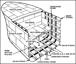 simple electrical wiring simple free image about wiring diagram on simple contactor wiring diagrams