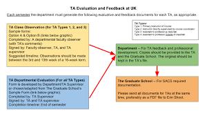uk graduate school ta supervision and feedback