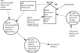 alternative energy sources essay energy essay multibriefs