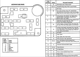 ford ranger fuse box diagram 1998 ford fuse box diagram 1998 wiring diagrams online
