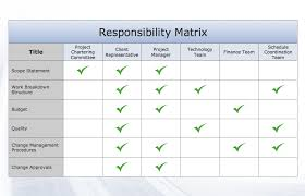 conceptdraw samples   seven management and planning toolssample    involvement matrix   distribution of responsibilities