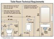 bathroom accessories contemporist exea ebjpg how to measure a bathroom sink bathroom sink length and width google s