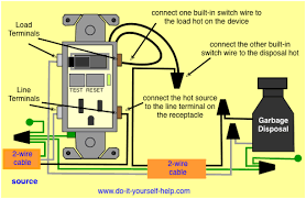gfci switch wiring gif 3 way switch outlet combo wiring diagram wiring diagram 500 x 327