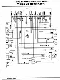electrical problems 89 chevy truck forum readingrat net 1990 Chevy 1500 Wiring Diagram wiring diagram 1993 chevy truck images gm ke switch wiring, wiring diagram 1990 chevy k1500 wiring diagram