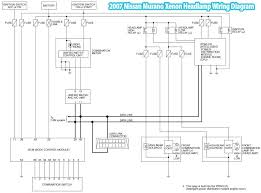 polaris sportsman wiring diagram images wiring diagram for sportsman 500 service manual on polaris 700 wiring diagram