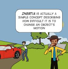 Image result for inertia