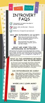 infographic archives introvert spring introvert faqs infographic