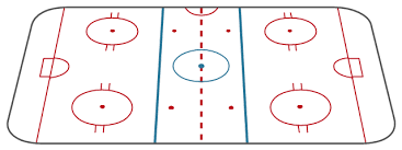 ice hockey rink dimensions   ice hockey rink diagram   ice hockey    ice hockey rink diagram template  hockey field  hockey field diagram  hockey field layout
