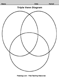 large venn diagram   freeologytriple venn diagram