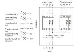 3 phase manual transfer switch wiring diagram 3 3 phase generator changeover switch wiring diagram the wiring on 3 phase manual transfer switch wiring
